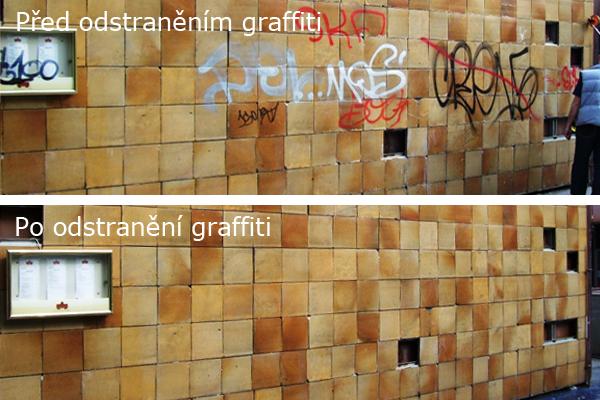 Kvalitní ochrana objektů proti graffiti, nejlevnější nátěry